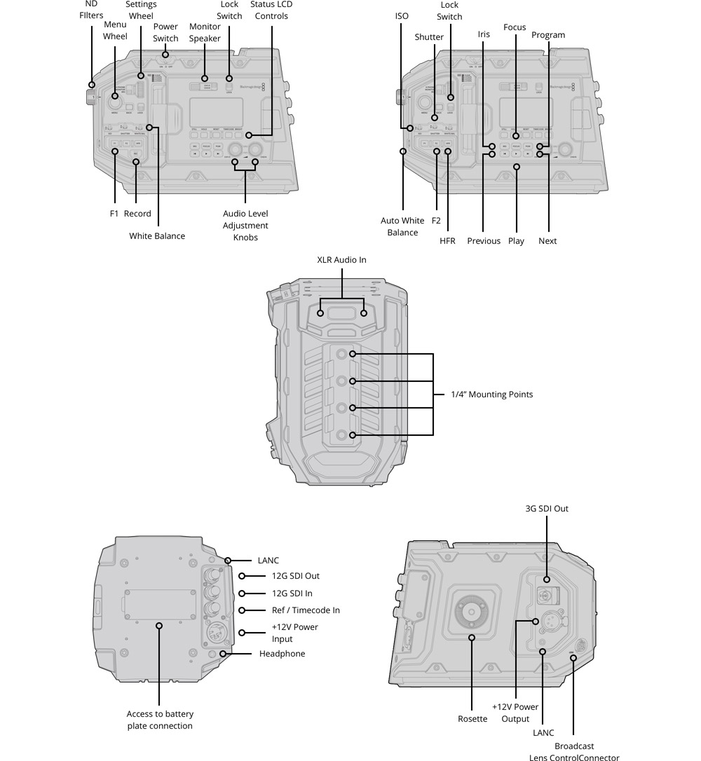 diagrama-ursa-mini-pro-lg